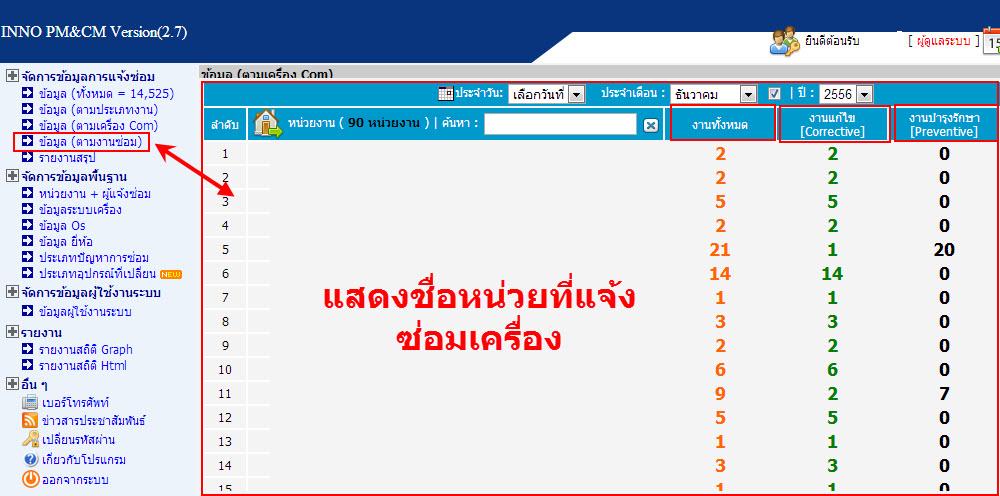 โปรแกรมแจ้งซ่อมคอมพิวเตอร์ php mysql